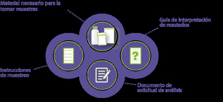 esquema_kit