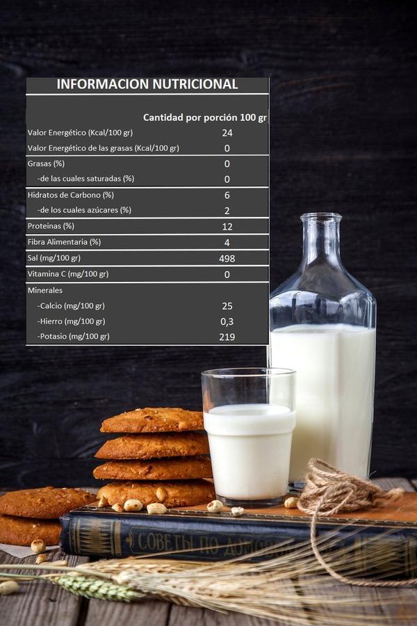 Información nutricional básica
