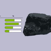 Composición de rocas, minerales y suelos