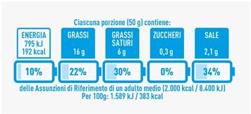 nutrinform italia nutri-score