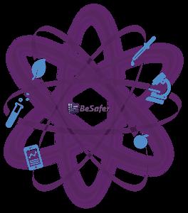 Logo BeSafer de AGQ Labs